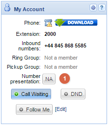 Cómo obtener un número de VoIP: panel de VoIP actualizado