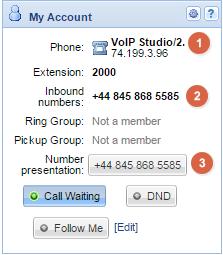 Cómo obtener un número de VoIP: presentación del número de VoIP