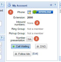 Cómo obtener un número de VoIP: panel de administración